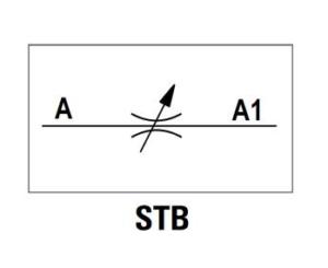 bidirectionnel s